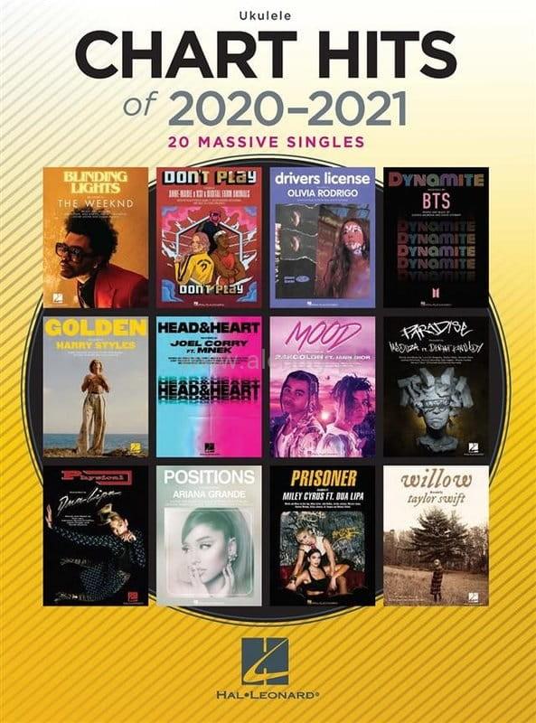Chart Hits Of 2020-2021: Ukulele - nuty na ukulele